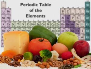Elemente - Lebensmittel